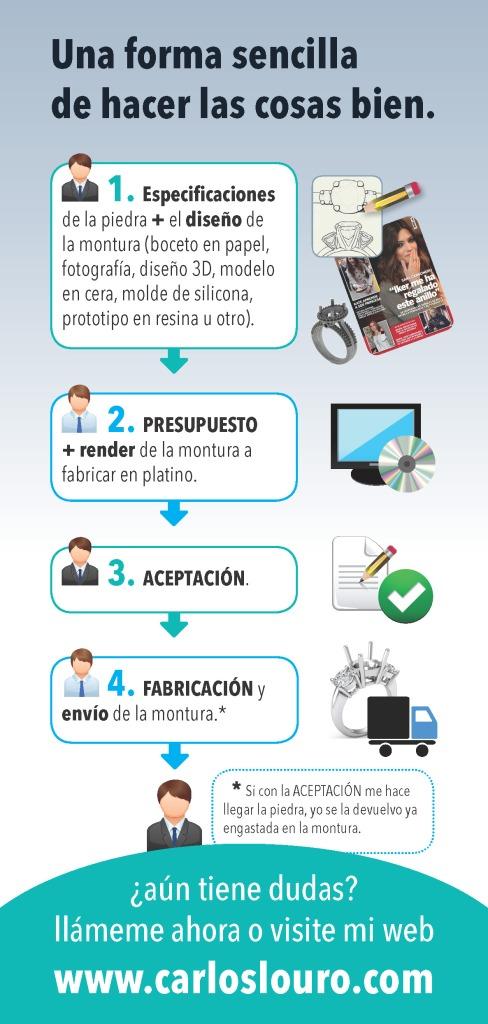 CARLOSLOUROS-flyer_reverso